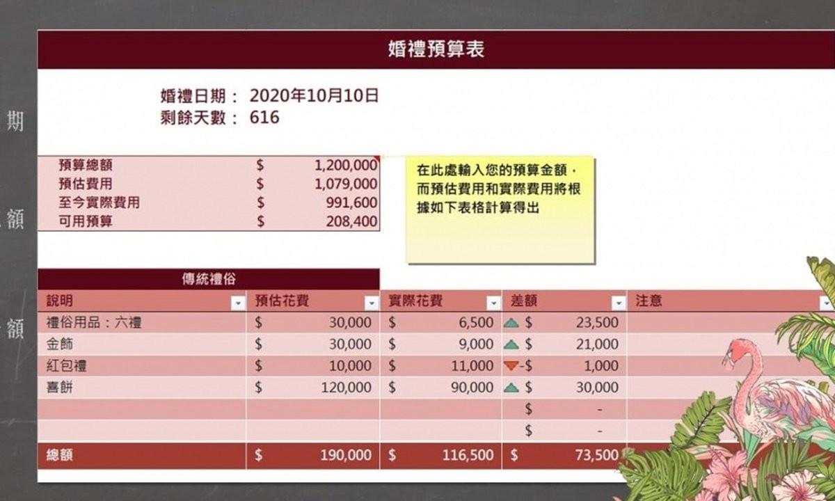 婚禮預算表下載:精準控制結婚預算